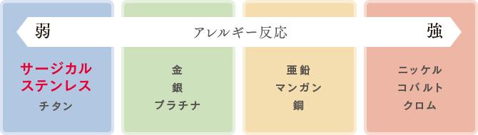 特徴2変色に強い 温泉着用も可能